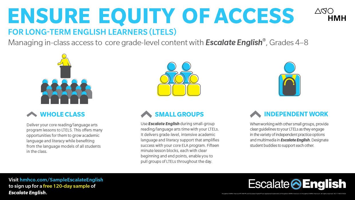 Escalate english language development program for grades 4 8 six best practices for the second language classroom 392 kb fandeluxe Image collections