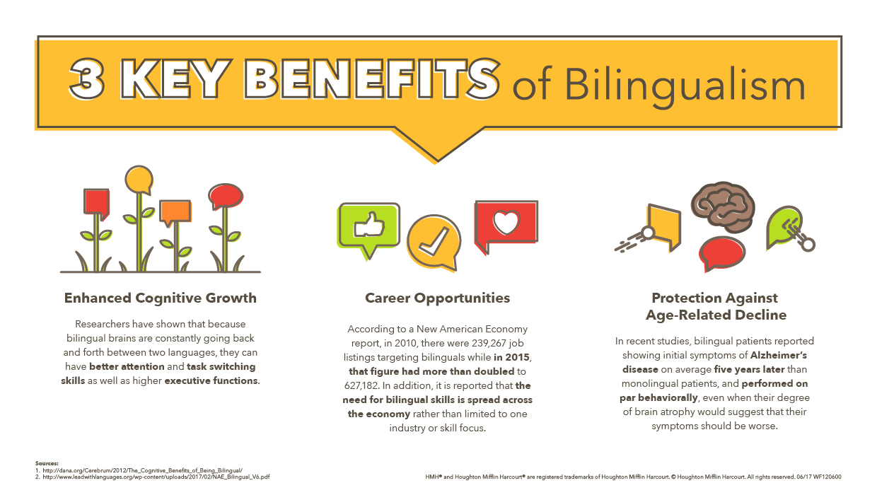 Escalate english language development program for grades 4 8 learn more how to manage english learner in class access to grade level content fandeluxe Image collections