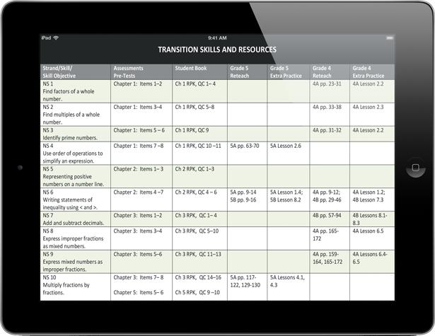 math in focus grades k 8 singapore math curriculum rh hmhco v1 prod webpr hmhco com Saxon Math Pacing Guide Saxon Math Pacing Guide